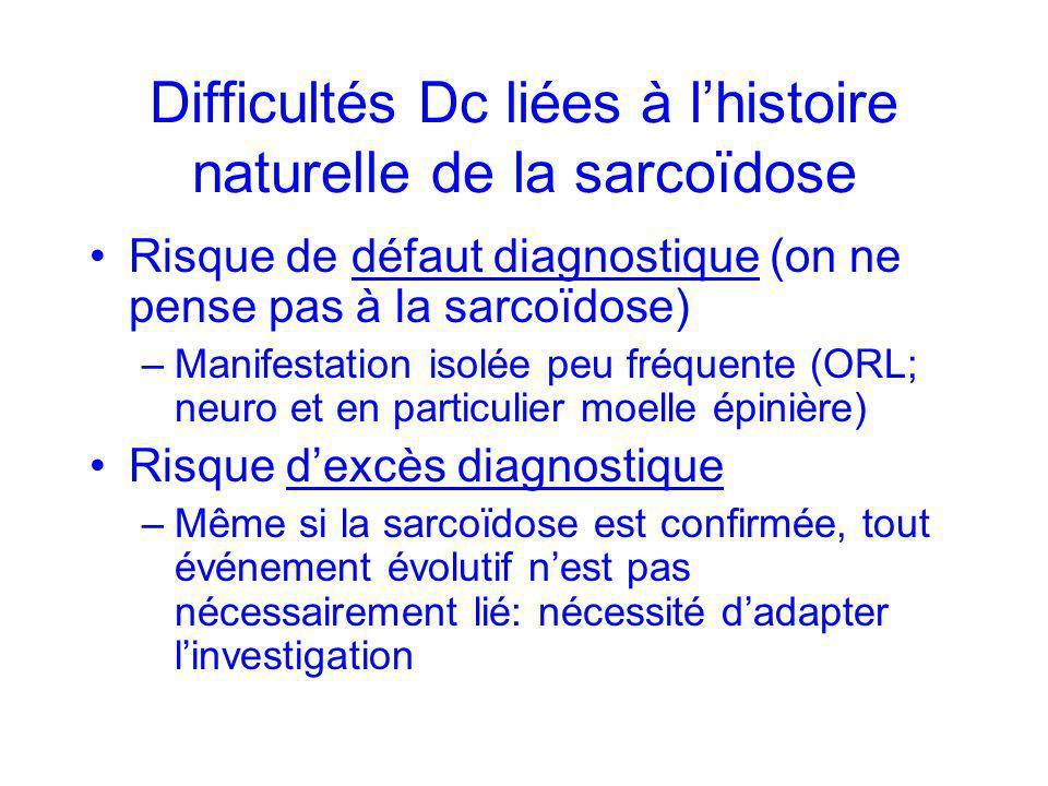 Difficultés Dc liées à lhistoire naturelle de la sarcoïdose Risque de défaut diagnostique (on ne pense pas à la sarcoïdose) –Manifestation isolée peu