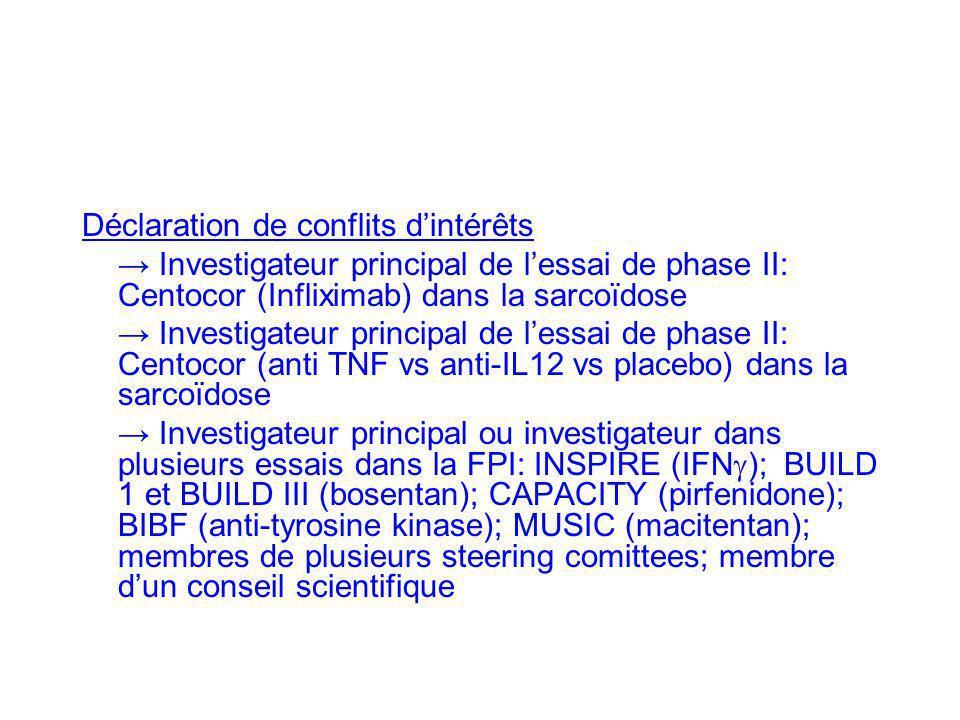 Déclaration de conflits dintérêts Investigateur principal de lessai de phase II: Centocor (Infliximab) dans la sarcoïdose Investigateur principal de l