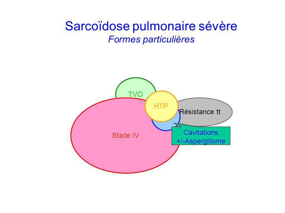 Résistance tt TVO Stade IV HTP Sarcoïdose pulmonaire sévère Formes particulières Cavitations +/-Aspergillome