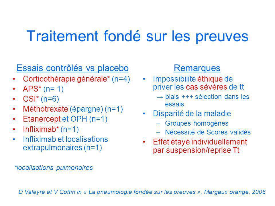 Traitement fondé sur les preuves Essais contrôlés vs placebo Corticothérapie générale* (n=4) APS* (n= 1) CSI* (n=6) Méthotrexate (épargne) (n=1) Etane