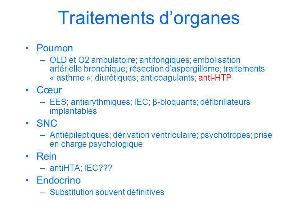 Traitements dorganes Poumon –OLD et O2 ambulatoire; antifongiques; embolisation artérielle bronchique; résection daspergillome; traitements « asthme »