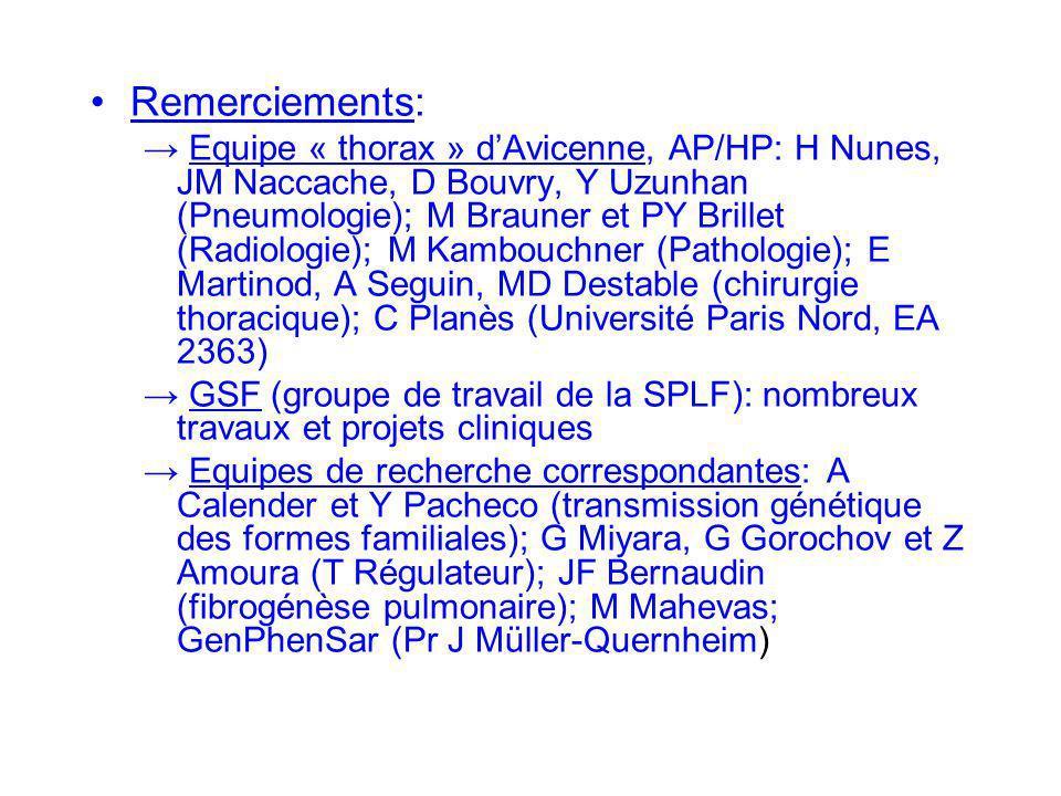 Remerciements: Equipe « thorax » dAvicenne, AP/HP: H Nunes, JM Naccache, D Bouvry, Y Uzunhan (Pneumologie); M Brauner et PY Brillet (Radiologie); M Ka