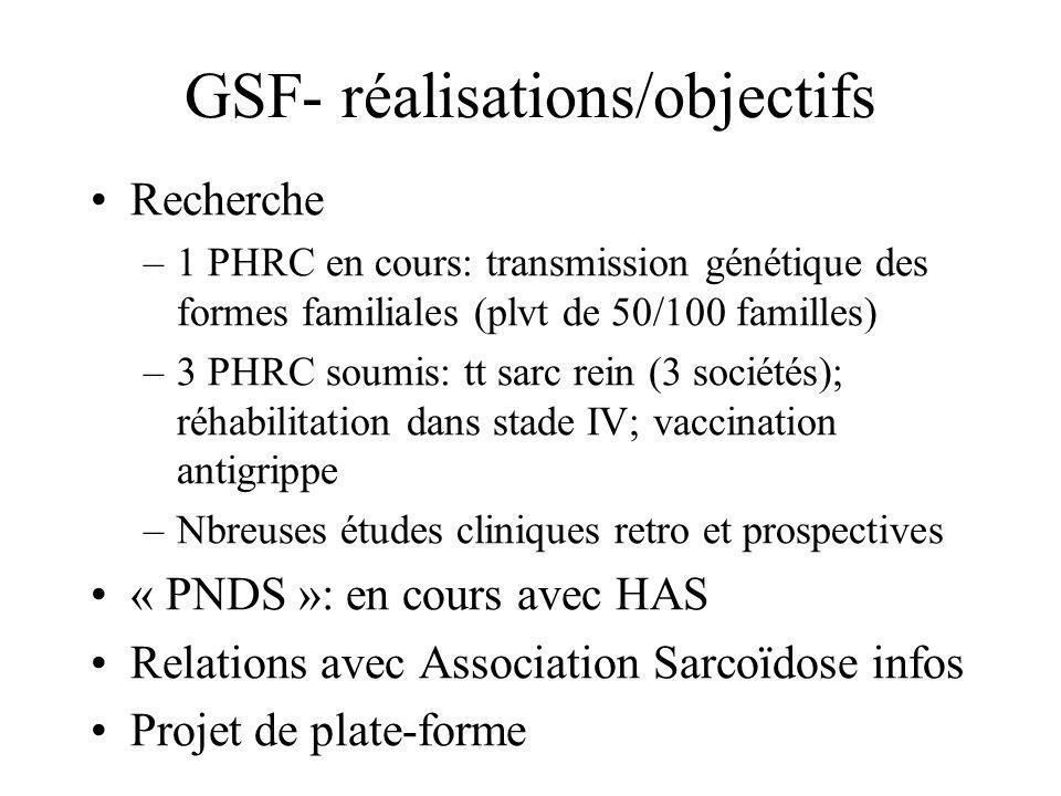 GSF- réalisations/objectifs Recherche –1 PHRC en cours: transmission génétique des formes familiales (plvt de 50/100 familles) –3 PHRC soumis: tt sarc