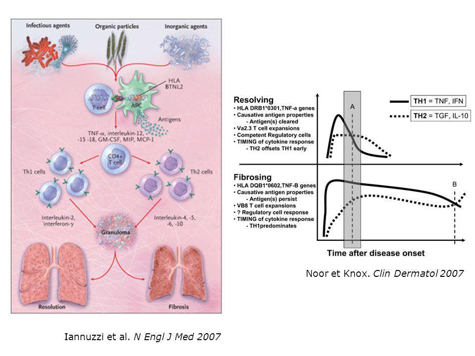Iannuzzi et al. N Engl J Med 2007 Noor et Knox. Clin Dermatol 2007