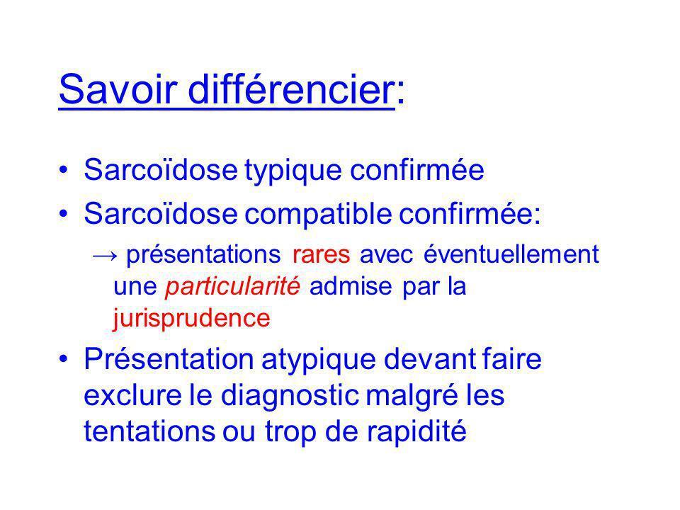 Savoir différencier: Sarcoïdose typique confirmée Sarcoïdose compatible confirmée: présentations rares avec éventuellement une particularité admise pa