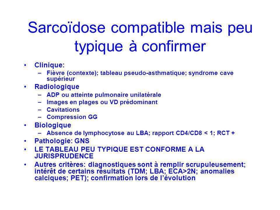 Sarcoïdose compatible mais peu typique à confirmer Clinique: –Fièvre (contexte); tableau pseudo-asthmatique; syndrome cave supérieur Radiologique –ADP