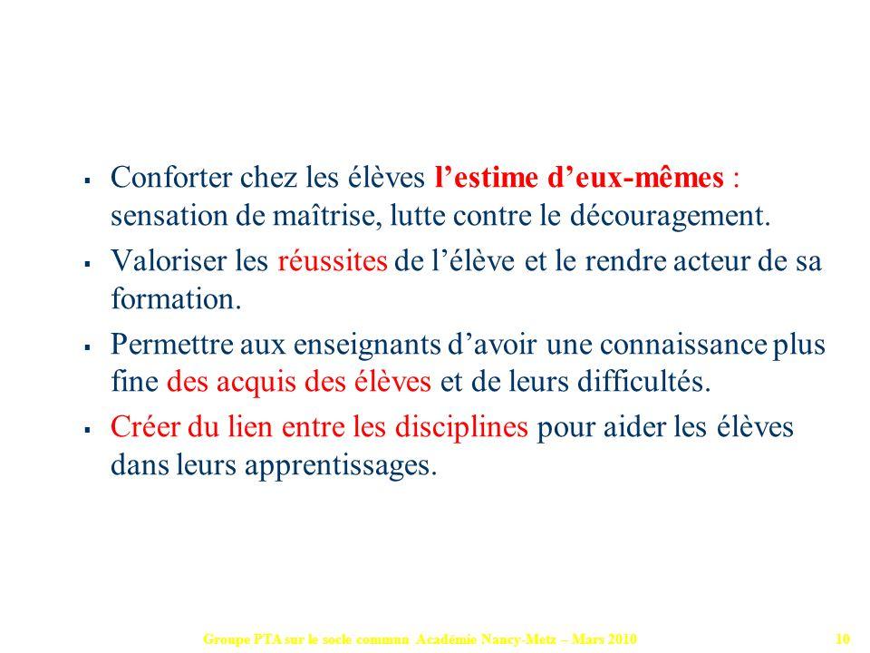 Groupe PTA sur le socle commun Académie Nancy-Metz – Mars 201010 Conforter chez les élèves lestime deux-mêmes : sensation de maîtrise, lutte contre le