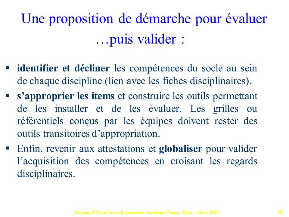 Groupe PTA sur le socle commun Académie Nancy-Metz – Mars 201020 identifier et décliner les compétences du socle au sein de chaque discipline (lien av