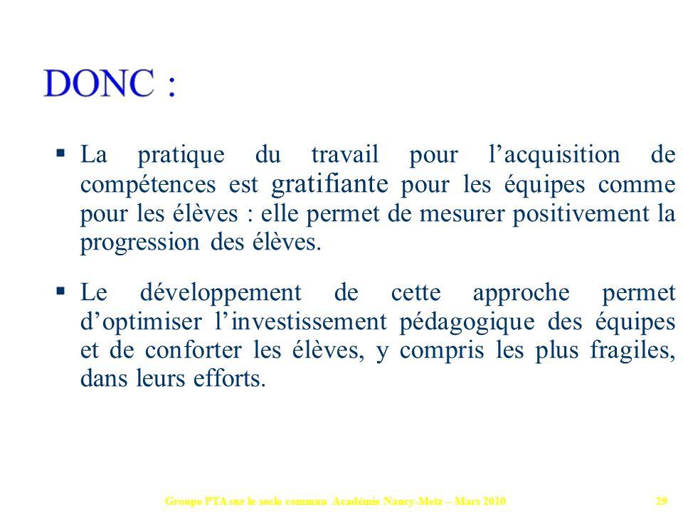 Groupe PTA sur le socle commun Académie Nancy-Metz – Mars 201029 La pratique du travail pour lacquisition de compétences est gratifiante pour les équi