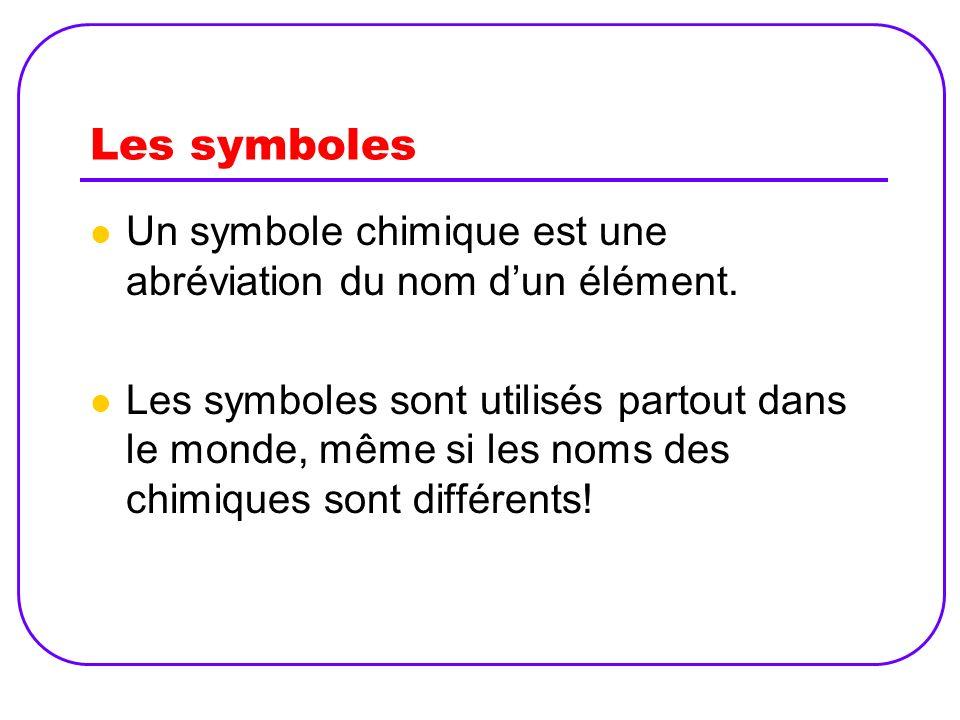 Les symboles Un symbole chimique est une abréviation du nom dun élément. Les symboles sont utilisés partout dans le monde, même si les noms des chimiq