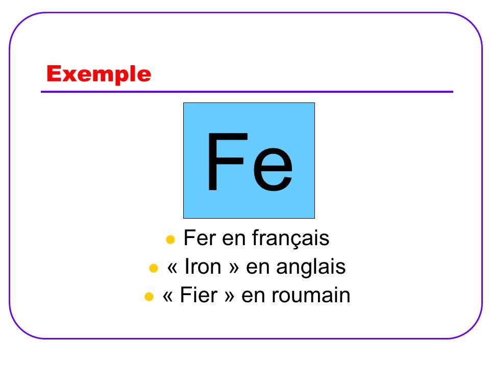 Fe symbole chimique