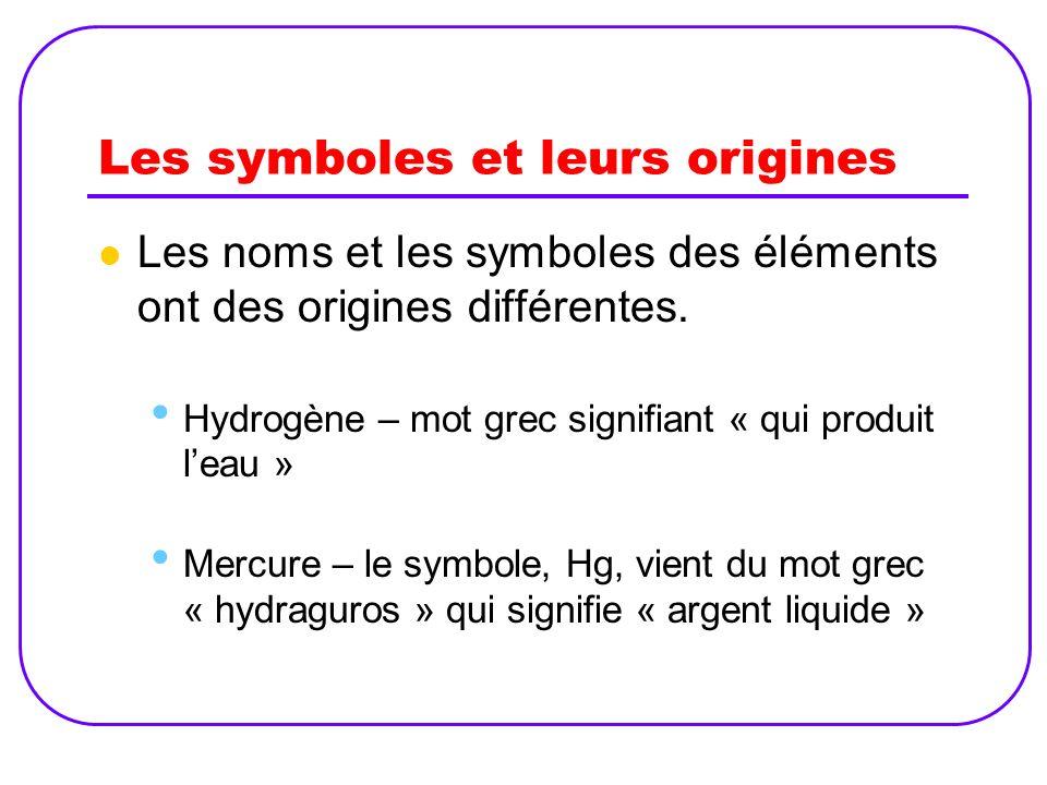 Les symboles et leurs origines Les noms et les symboles des éléments ont des origines différentes. Hydrogène – mot grec signifiant « qui produit leau