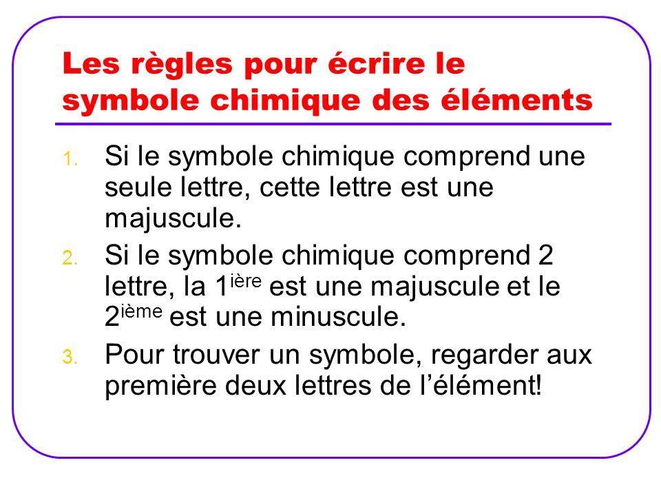 Les règles pour écrire le symbole chimique des éléments 1. Si le symbole chimique comprend une seule lettre, cette lettre est une majuscule. 2. Si le