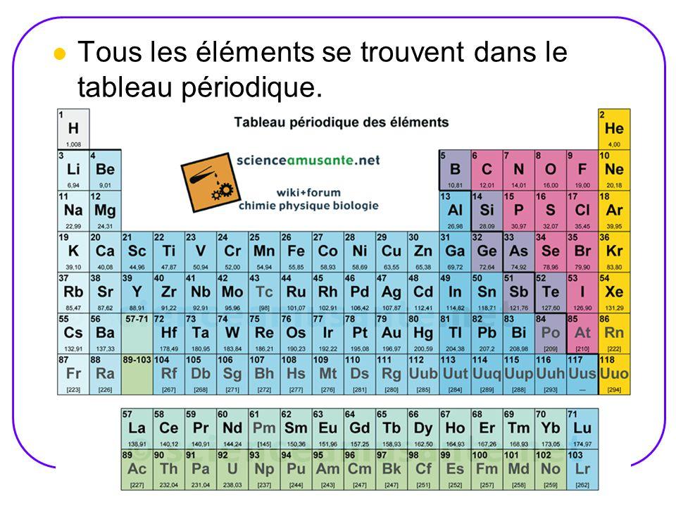 Tous les éléments se trouvent dans le tableau périodique.