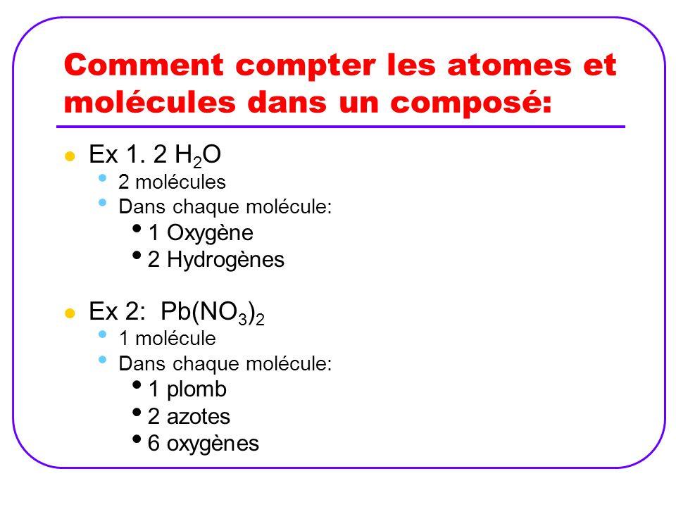 Comment compter les atomes et molécules dans un composé: Ex 1. 2 H 2 O 2 molécules Dans chaque molécule: 1 Oxygène 2 Hydrogènes Ex 2: Pb(NO 3 ) 2 1 mo