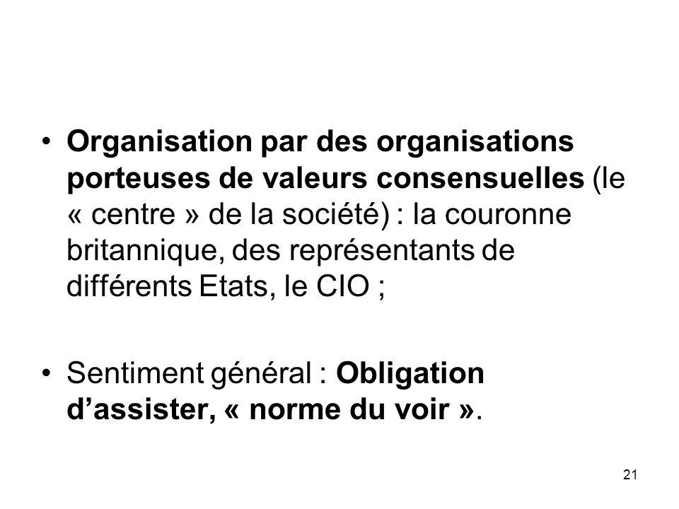 21 Organisation par des organisations porteuses de valeurs consensuelles (le « centre » de la société) : la couronne britannique, des représentants de