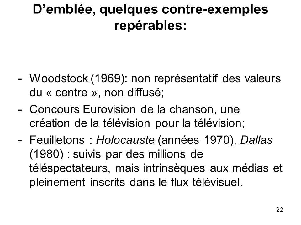 22 Demblée, quelques contre-exemples repérables: -Woodstock (1969): non représentatif des valeurs du « centre », non diffusé; -Concours Eurovision de