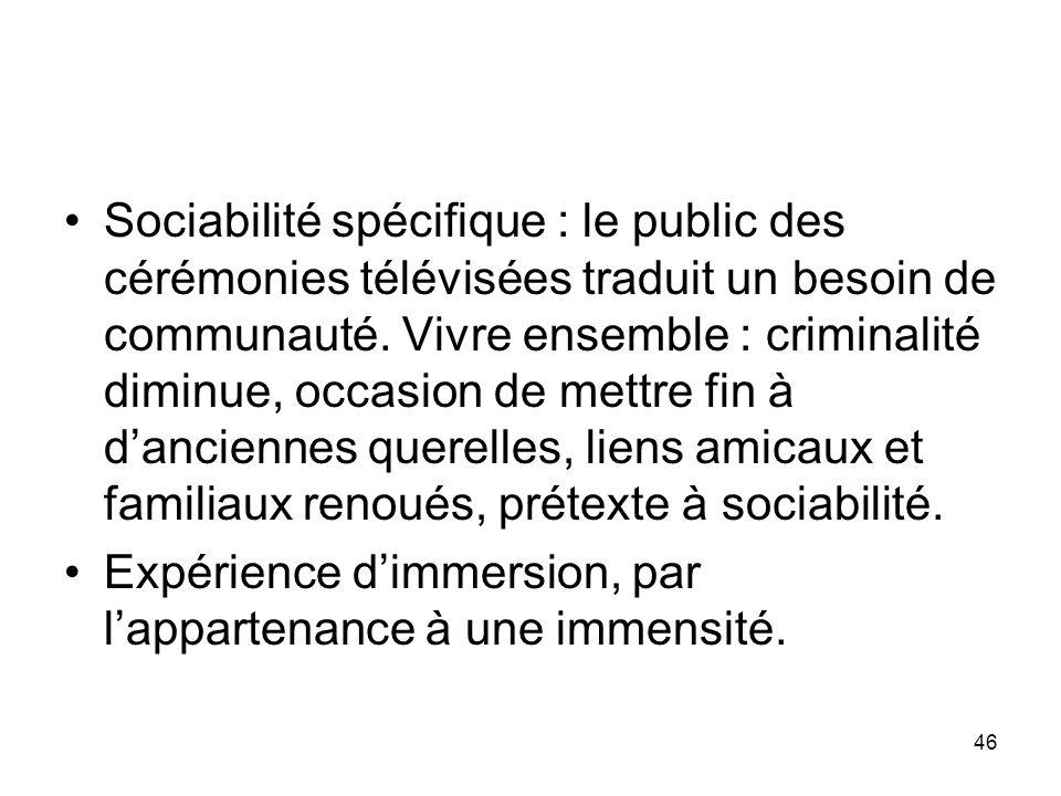 46 Sociabilité spécifique : le public des cérémonies télévisées traduit un besoin de communauté. Vivre ensemble : criminalité diminue, occasion de met