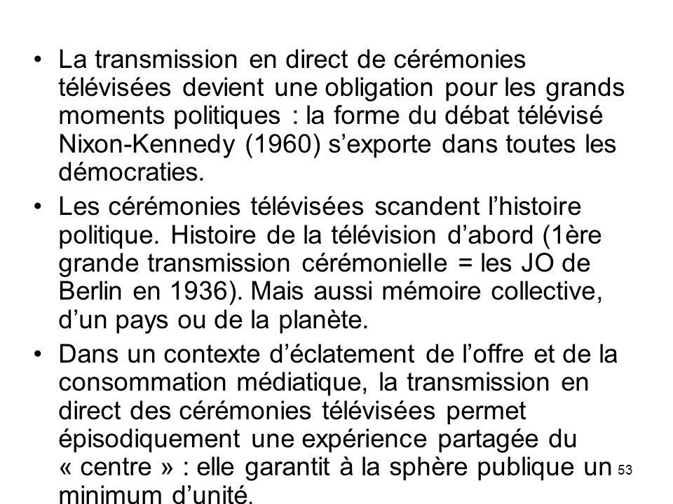 53 La transmission en direct de cérémonies télévisées devient une obligation pour les grands moments politiques : la forme du débat télévisé Nixon-Ken