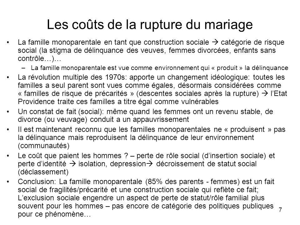 7 Les coûts de la rupture du mariage La famille monoparentale en tant que construction sociale catégorie de risque social (la stigma de délinquance de