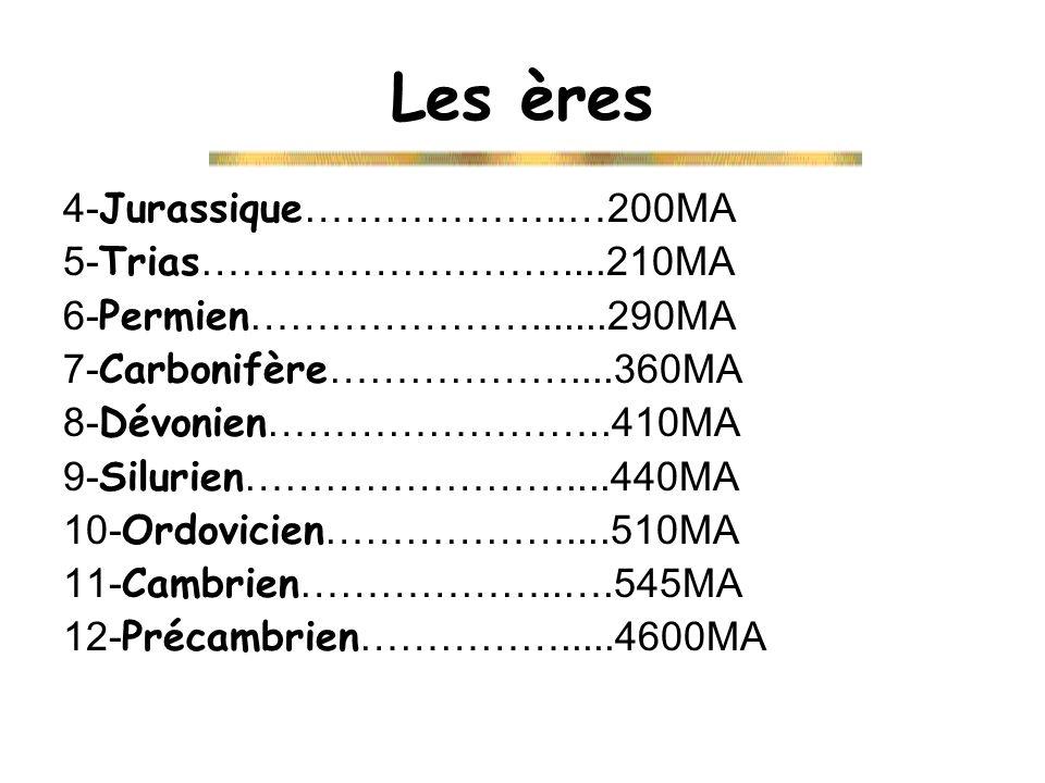Les ères 4- Jurassique ………………..…200MA 5- Trias ………………………....210MA 6- Permien ………………….......290MA 7- Carbonifère ………………....360MA 8- Dévonien ……………………..