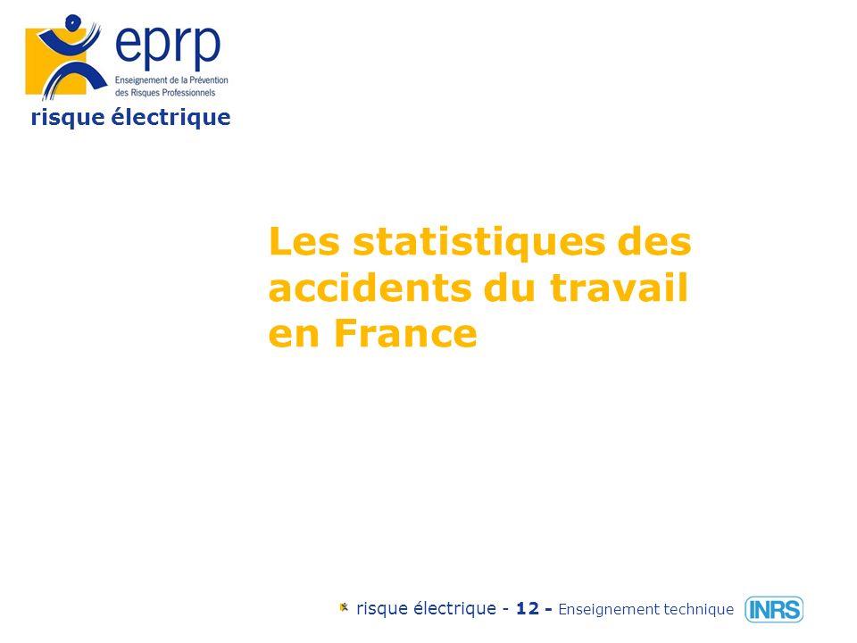 risque électrique risque électrique - 11 - Enseignement technique Sensibilisation aux risques électriques