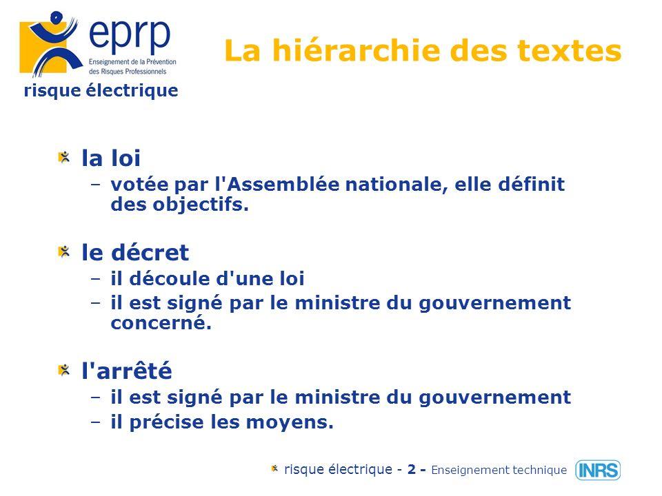 risque électrique risque électrique - 2 - Enseignement technique La hiérarchie des textes la loi –votée par l Assemblée nationale, elle définit des objectifs.