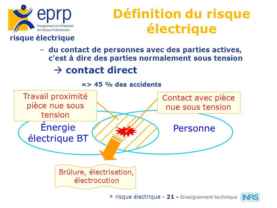 risque électrique risque électrique - 20 - Enseignement technique Définition du risque électrique daprès EN 292-1 Ce risque peut causer des lésions ou la mort par le choc électrique ou brûlure pouvant résulter: