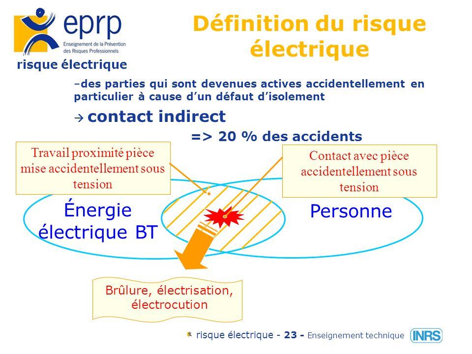 risque électrique risque électrique - 22 - Enseignement technique PH N É FRÉQUENTTRES FRÉQUENT Terre FORMES DÉLECTRISATION CONTACT DIRECT