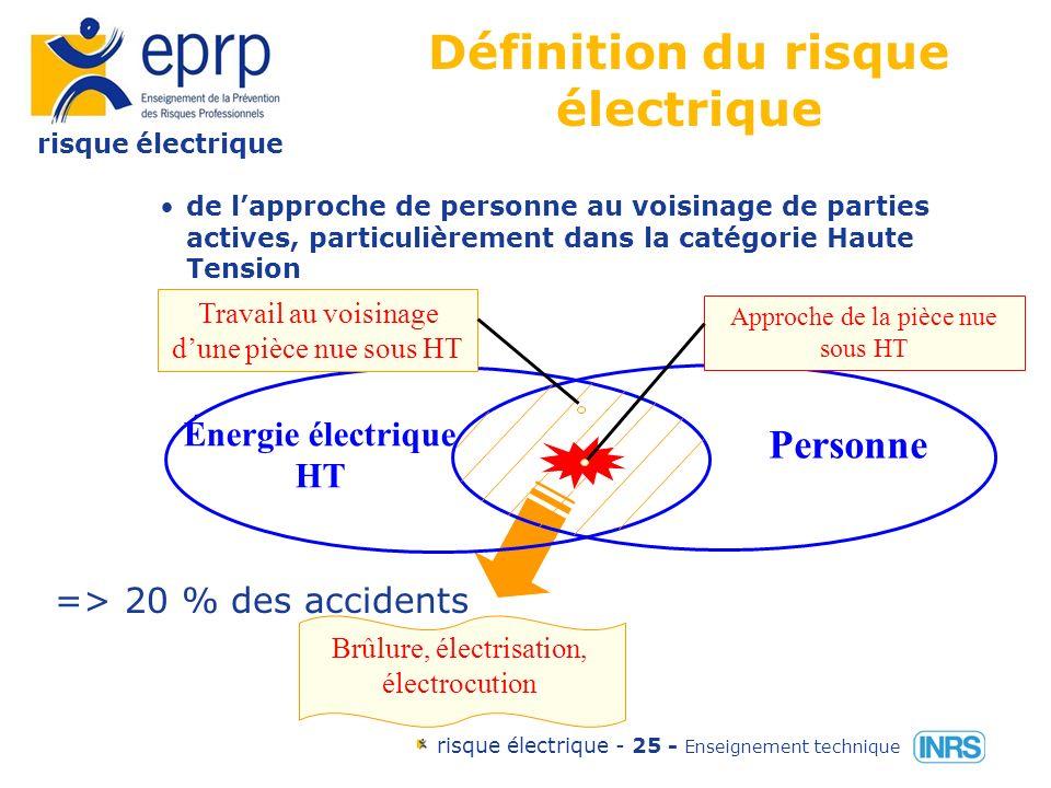 risque électrique risque électrique - 24 - Enseignement technique PH N Relativement fréquent Très rare Terre FORMES DÉLECTRISATION contact indirect