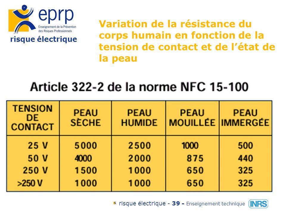 risque électrique risque électrique - 38 - Enseignement technique 2550 250 380 Uc (V) Peau sèche Peau humide Peau mouillée Peau immergée R ( k ) Variation de la résistance du corps humain en fonction de la tension de contact et de létat de la peau