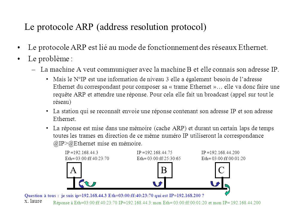 x. laure Le protocole ARP (address resolution protocol) Le protocole ARP est lié au mode de fonctionnement des réseaux Ethernet. Le problème : –La mac