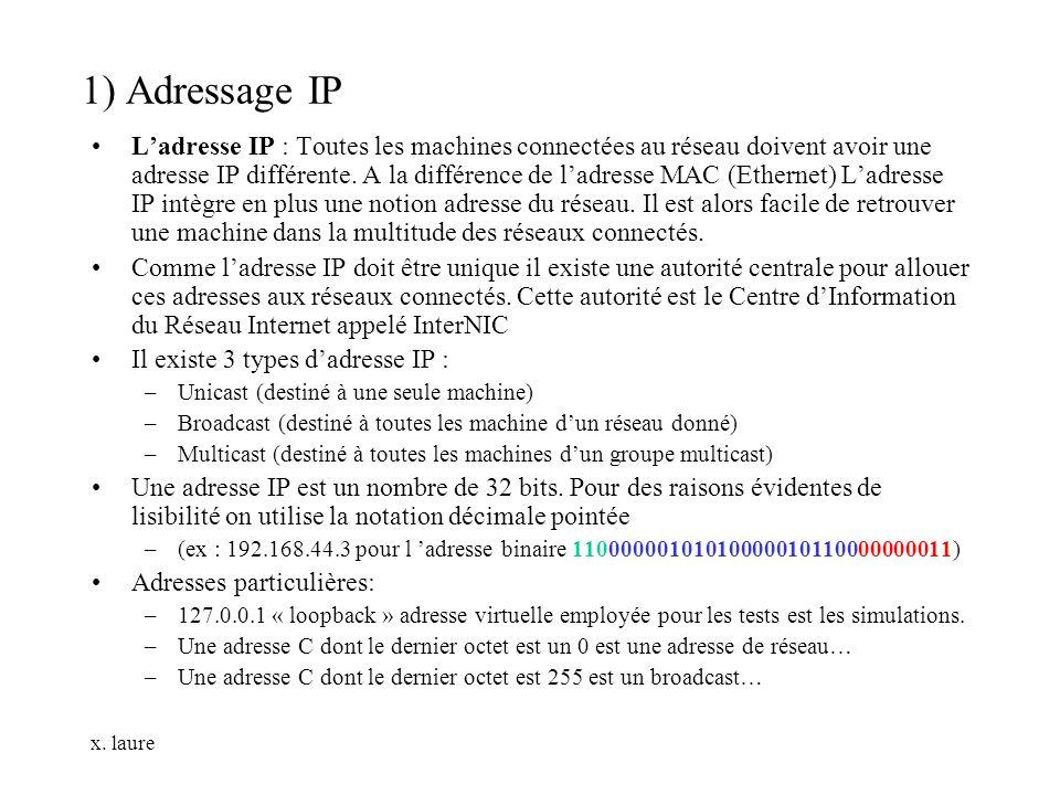 x. laure 1) Adressage IP Ladresse IP : Toutes les machines connectées au réseau doivent avoir une adresse IP différente. A la différence de ladresse M