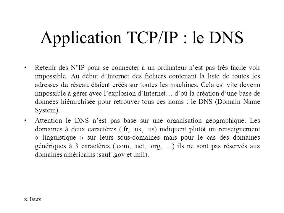 x. laure Application TCP/IP : le DNS Retenir des N°IP pour se connecter à un ordinateur nest pas très facile voir impossible. Au début dInternet des f