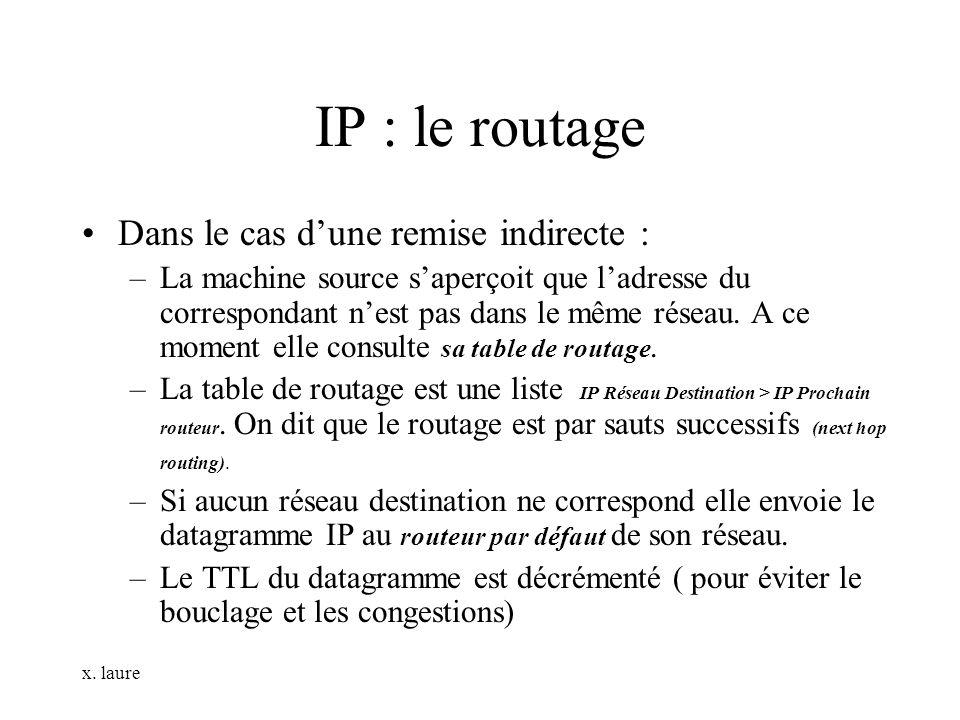 x. laure IP : le routage Dans le cas dune remise indirecte : –La machine source saperçoit que ladresse du correspondant nest pas dans le même réseau.