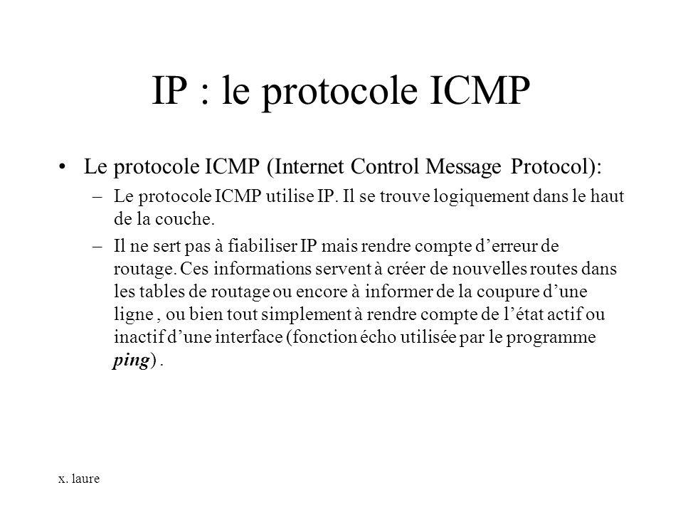 x. laure IP : le protocole ICMP Le protocole ICMP (Internet Control Message Protocol): –Le protocole ICMP utilise IP. Il se trouve logiquement dans le