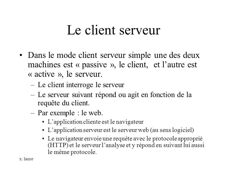 x. laure Le client serveur Dans le mode client serveur simple une des deux machines est « passive », le client, et lautre est « active », le serveur.