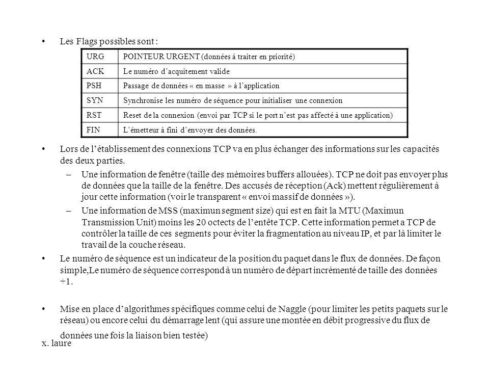 x. laure Les Flags possibles sont : Lors de létablissement des connexions TCP va en plus échanger des informations sur les capacités des deux parties.