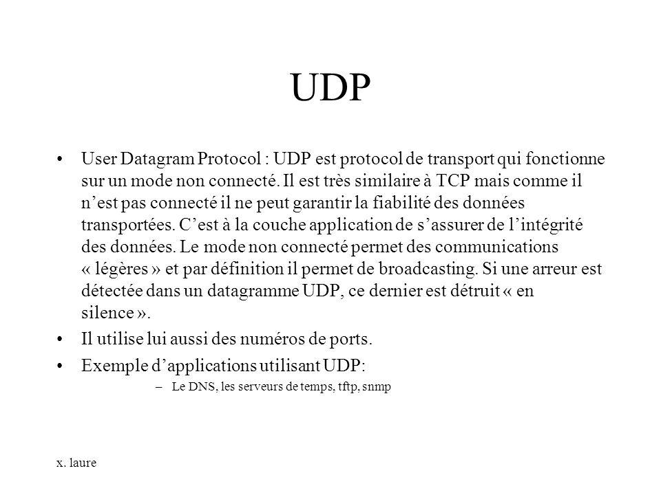 x. laure UDP User Datagram Protocol : UDP est protocol de transport qui fonctionne sur un mode non connecté. Il est très similaire à TCP mais comme il