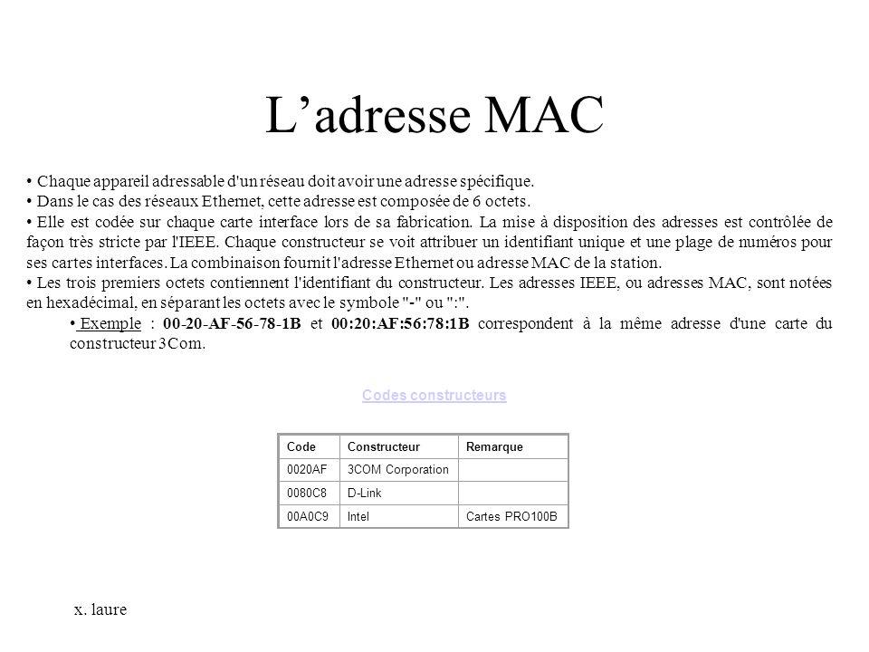 x. laure Ladresse MAC Codes constructeurs CodeConstructeurRemarque 0020AF3COM Corporation 0080C8D-Link 00A0C9IntelCartes PRO100B Chaque appareil adres