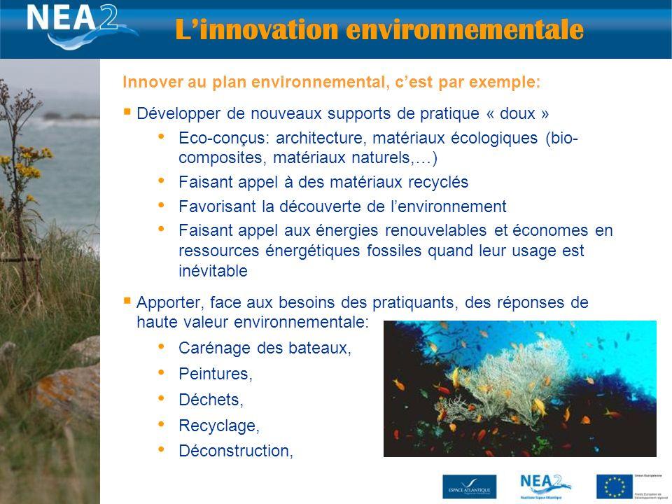 14 Innover au plan environnemental, cest par exemple: Développer de nouveaux supports de pratique « doux » Eco-conçus: architecture, matériaux écologiques (bio- composites, matériaux naturels,…) Faisant appel à des matériaux recyclés Favorisant la découverte de lenvironnement Faisant appel aux énergies renouvelables et économes en ressources énergétiques fossiles quand leur usage est inévitable Apporter, face aux besoins des pratiquants, des réponses de haute valeur environnementale: Carénage des bateaux, Peintures, Déchets, Recyclage, Déconstruction, Linnovation environnementale