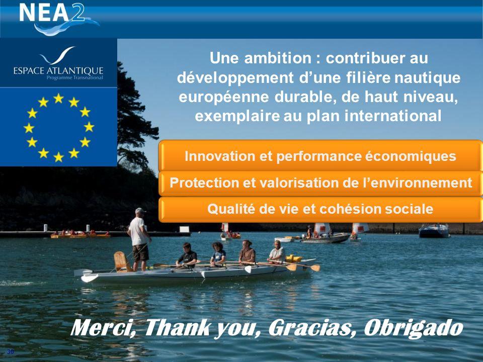 30 Innovation et performance économiques Protection et valorisation de lenvironnementQualité de vie et cohésion sociale Une ambition : contribuer au développement dune filière nautique européenne durable, de haut niveau, exemplaire au plan international Merci, Thank you, Gracias, Obrigado