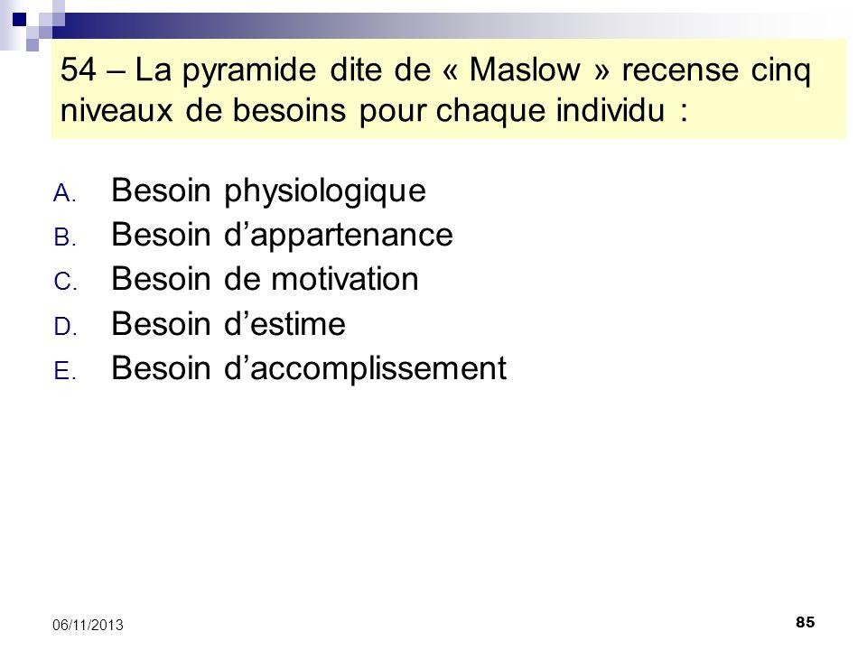 85 06/11/2013 54 – La pyramide dite de « Maslow » recense cinq niveaux de besoins pour chaque individu : A. Besoin physiologique B. Besoin dappartenan