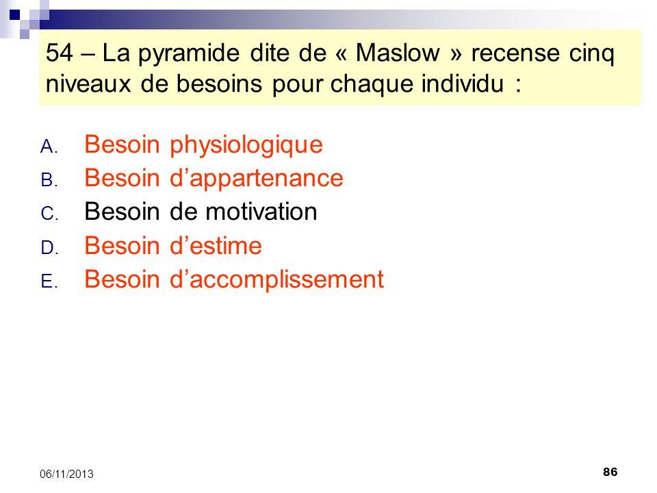 86 06/11/2013 54 – La pyramide dite de « Maslow » recense cinq niveaux de besoins pour chaque individu : A. Besoin physiologique B. Besoin dappartenan