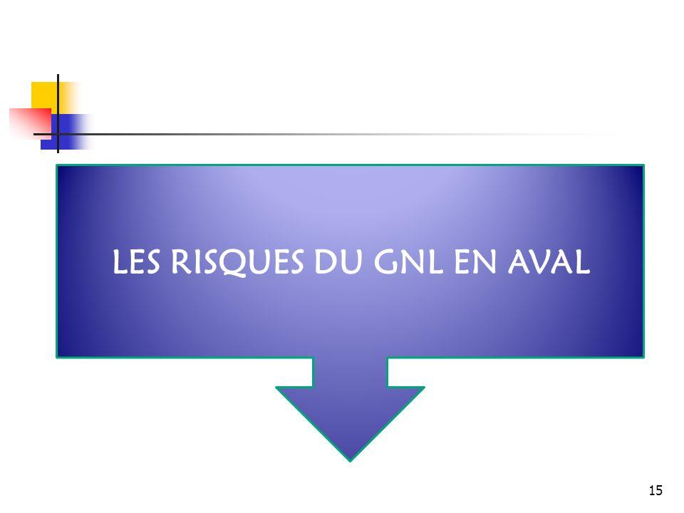 LES RISQUES DU GNL EN AVAL 15
