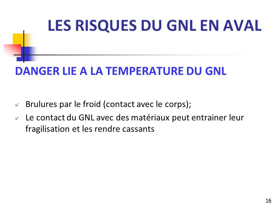 LES RISQUES DU GNL EN AVAL DANGER LIE A LA TEMPERATURE DU GNL Brulures par le froid (contact avec le corps); Le contact du GNL avec des matériaux peut