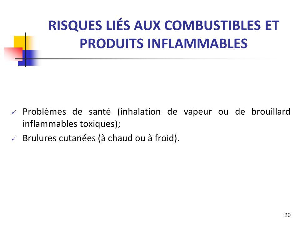 RISQUES LIÉS AUX COMBUSTIBLES ET PRODUITS INFLAMMABLES Problèmes de santé (inhalation de vapeur ou de brouillard inflammables toxiques); Brulures cuta