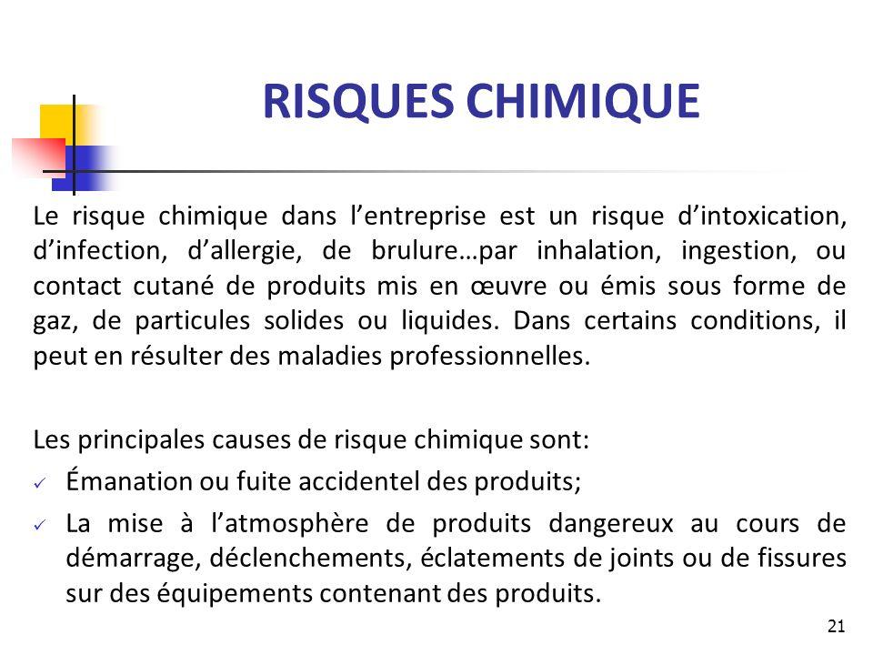 RISQUES CHIMIQUE Le risque chimique dans lentreprise est un risque dintoxication, dinfection, dallergie, de brulure…par inhalation, ingestion, ou cont