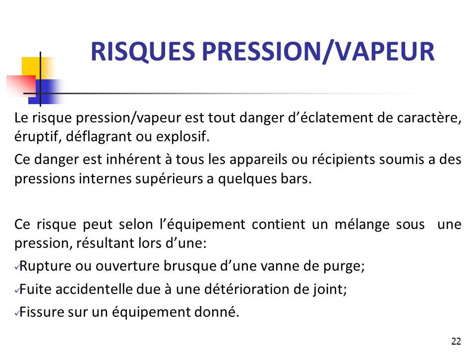 RISQUES PRESSION/VAPEUR Le risque pression/vapeur est tout danger déclatement de caractère, éruptif, déflagrant ou explosif. Ce danger est inhérent à