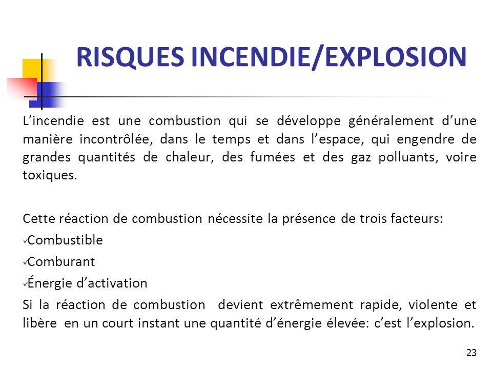 RISQUES INCENDIE/EXPLOSION Lincendie est une combustion qui se développe généralement dune manière incontrôlée, dans le temps et dans lespace, qui eng